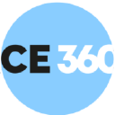 CodeForce 360 - Send cold emails to CodeForce 360