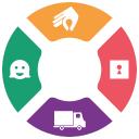 Core Fulfilment logo icon