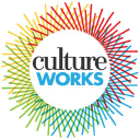 Culture Works Dayton logo