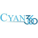 Cyan360 on Elioplus