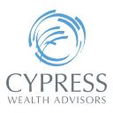 Cypress Wealth Advisors logo