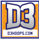 D3hoops logo icon