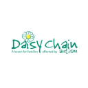 Daisy Chain Project logo icon
