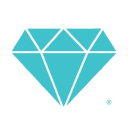 Read Diamond Style Reviews