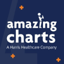 Digi Chart logo icon
