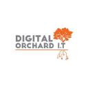 Digital Orchard on Elioplus