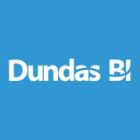 Dundas Data Visualization