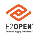 E2open on Elioplus