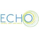 Echo Social Media-Marketing on Elioplus