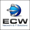 ECW on Elioplus