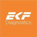 Ekf Diagnostics logo icon