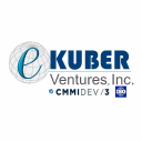 eKuber Ventures on Elioplus