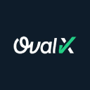 Read etxcapital.de Reviews