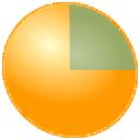 eSignatures for Fanurio by GetAccept