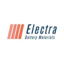 First Cobalt Company logo icon