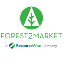 Forest2market logo icon