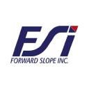 Forward Slope in Elioplus