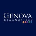 Genova Diagnostics logo icon
