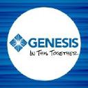 Genesis Health System Company Logo