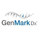Genmarkdx