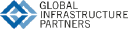 Global Infrastructure Partners logo icon