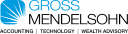Gross, Mendelsohn & Associates logo icon