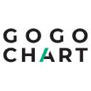Go Go Chart logo icon