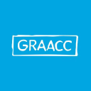 Graacc.org