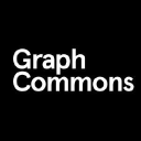Graph Commons logo icon