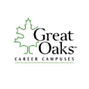 Great Oaks logo icon