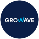 Socialshopwave logo