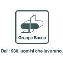 Gruppo Basso Spa logo