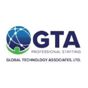 Global Technology Associates logo icon
