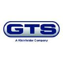 Gts logo icon