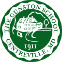 Gunston logo icon