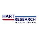 Hart Research Associates Logo