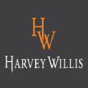 Read Harvey Willis - 2013 Winner - Best Independent Gift Retailer - Scotlan Reviews