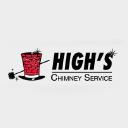 Chimneys logo icon