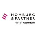Homburg & Partner Management Consulting - Send cold emails to Homburg & Partner Management Consulting