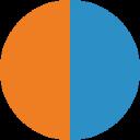 Houkes Bedrijfsadviseurs BV logo