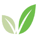 Read Howard Fertilizer Co Reviews