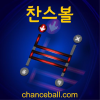 Chanceball.com logo