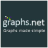 Graphs.net logo