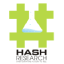 Hashresearch
