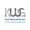 Kwgresources.com logo
