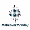 Makeovermonday.co.uk logo