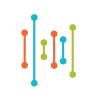 Measureofamerica.org logo