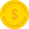 Moneyaftergraduation.com logo