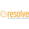 Resolve.org logo