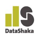 DataShaka